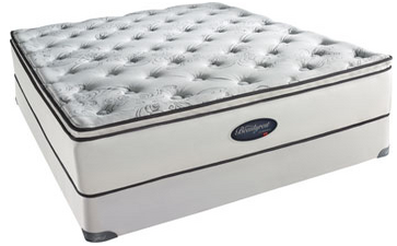 What Mattress Fits Your Lifestyle