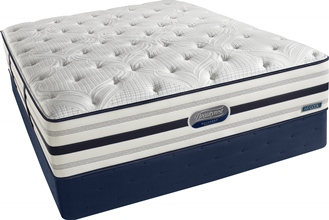 Best Mattresses For Back Support